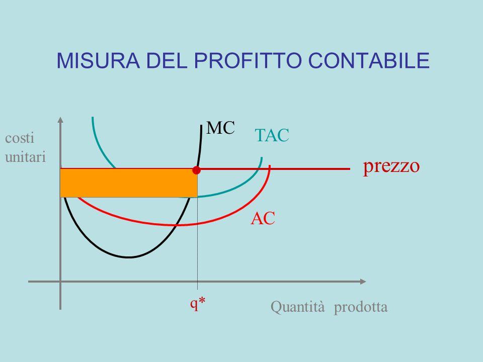 MISURA DEL PROFITTO CONTABILE
