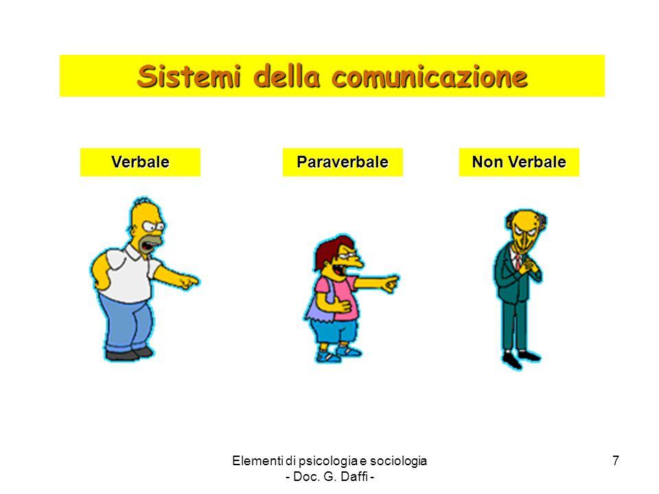 Sistemi della comunicazione