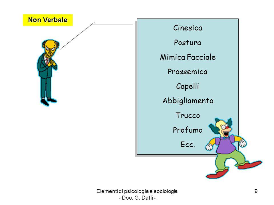 Elementi di psicologia e sociologia - Doc. G. Daffi -