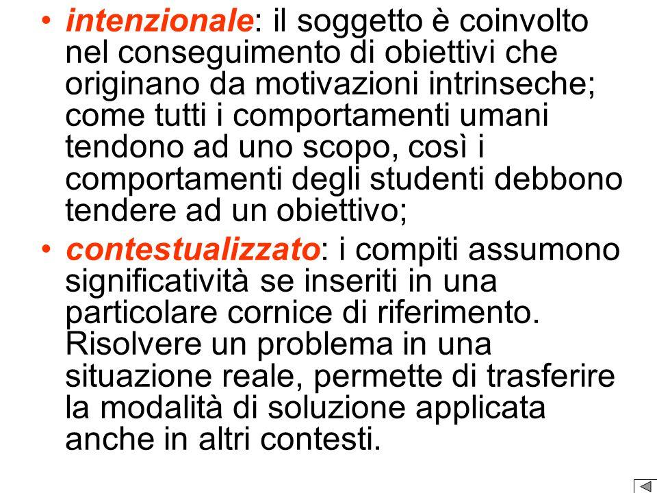 intenzionale: il soggetto è coinvolto nel conseguimento di obiettivi che originano da motivazioni intrinseche; come tutti i comportamenti umani tendono ad uno scopo, così i comportamenti degli studenti debbono tendere ad un obiettivo;