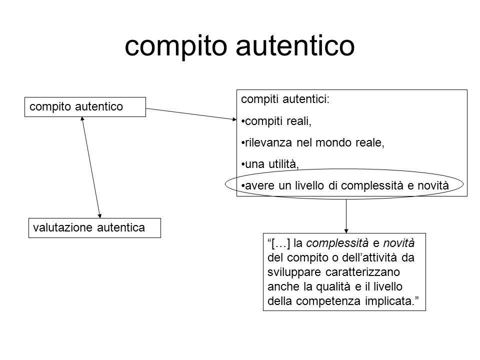 compito autentico compiti autentici: compito autentico compiti reali,