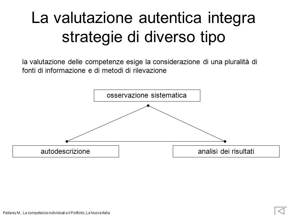La valutazione autentica integra strategie di diverso tipo