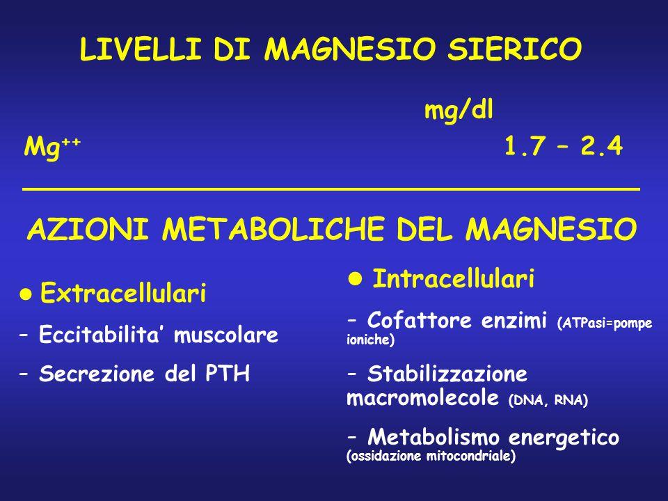 LIVELLI DI MAGNESIO SIERICO AZIONI METABOLICHE DEL MAGNESIO