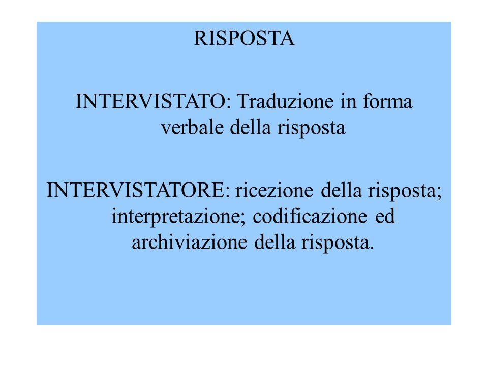 INTERVISTATO: Traduzione in forma verbale della risposta