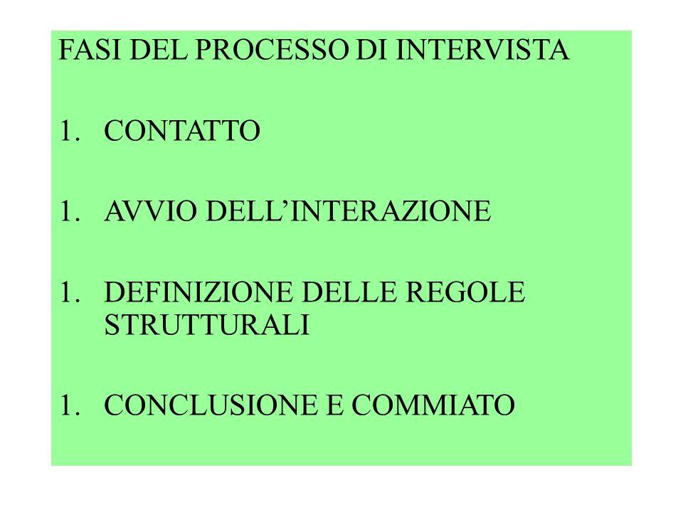 FASI DEL PROCESSO DI INTERVISTA