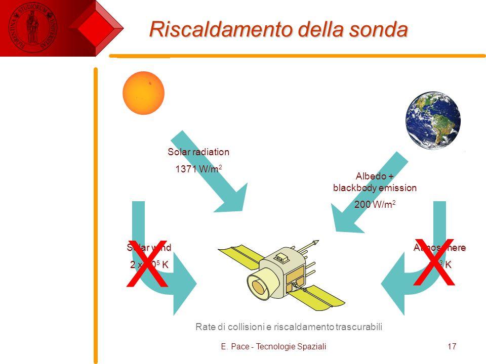 Riscaldamento della sonda
