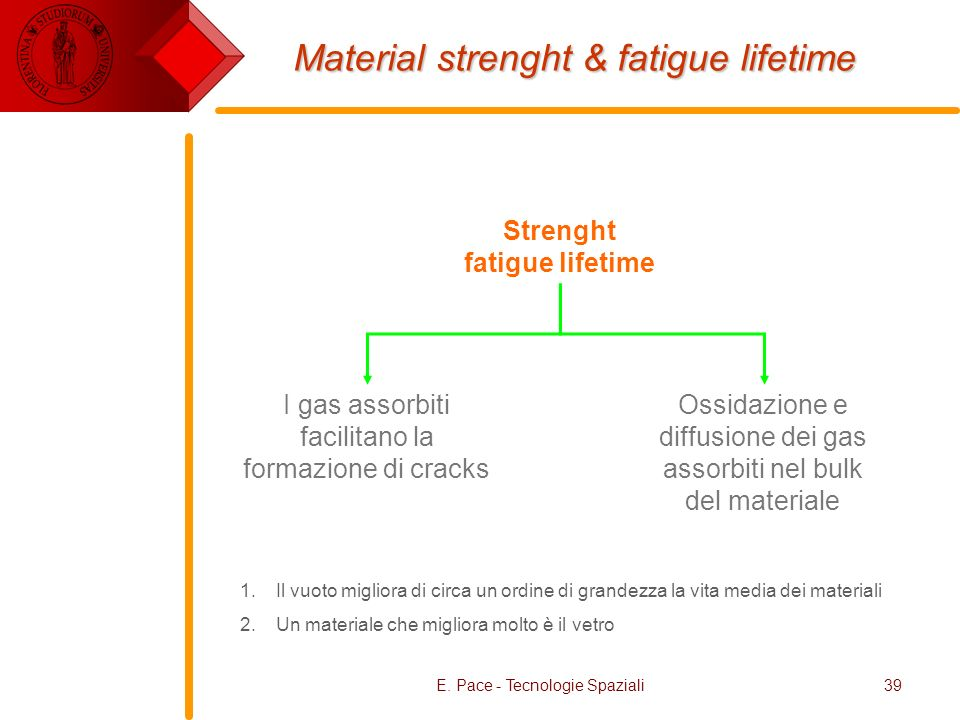 Material strenght & fatigue lifetime