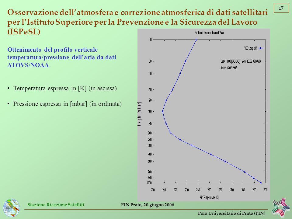 Osservazione dell'atmosfera e correzione atmosferica di dati satellitari per l'Istituto Superiore per la Prevenzione e la Sicurezza del Lavoro (ISPeSL)