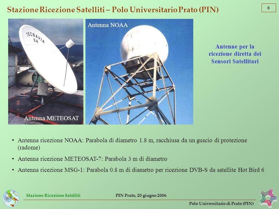 Antenne per la ricezione diretta dei Sensori Satellitari