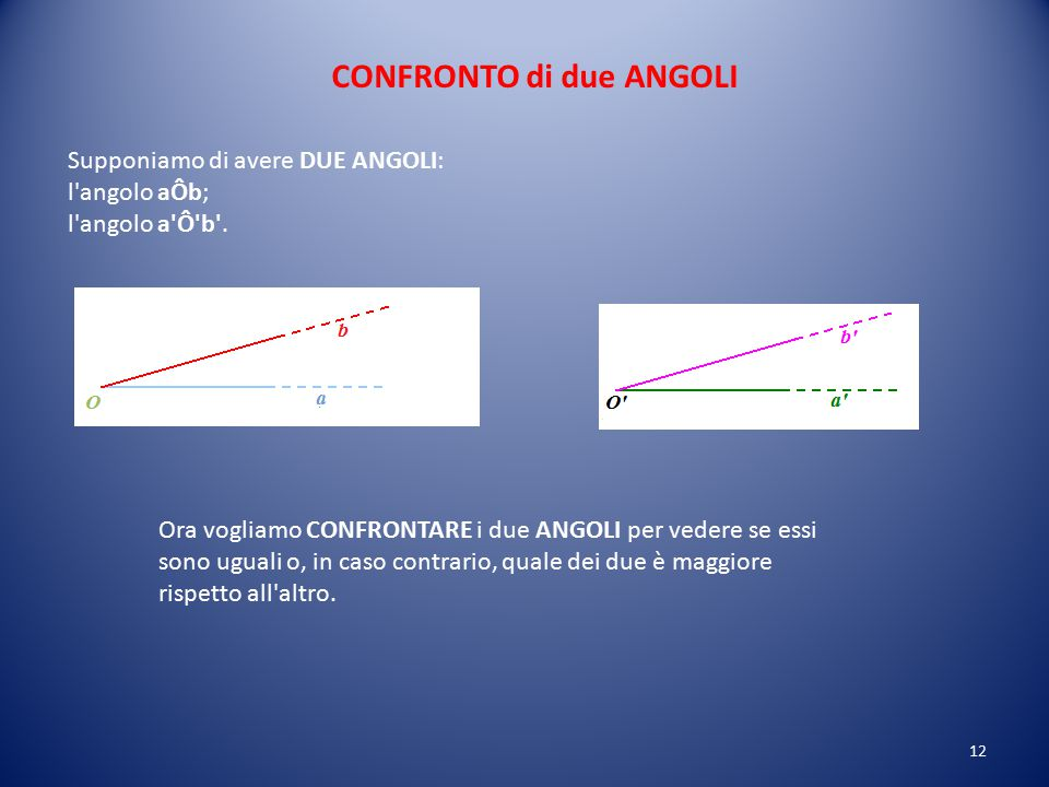 CONFRONTO di due ANGOLI