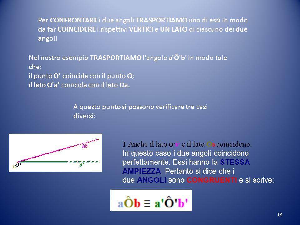 Per CONFRONTARE i due angoli TRASPORTIAMO uno di essi in modo da far COINCIDERE i rispettivi VERTICI e UN LATO di ciascuno dei due angoli