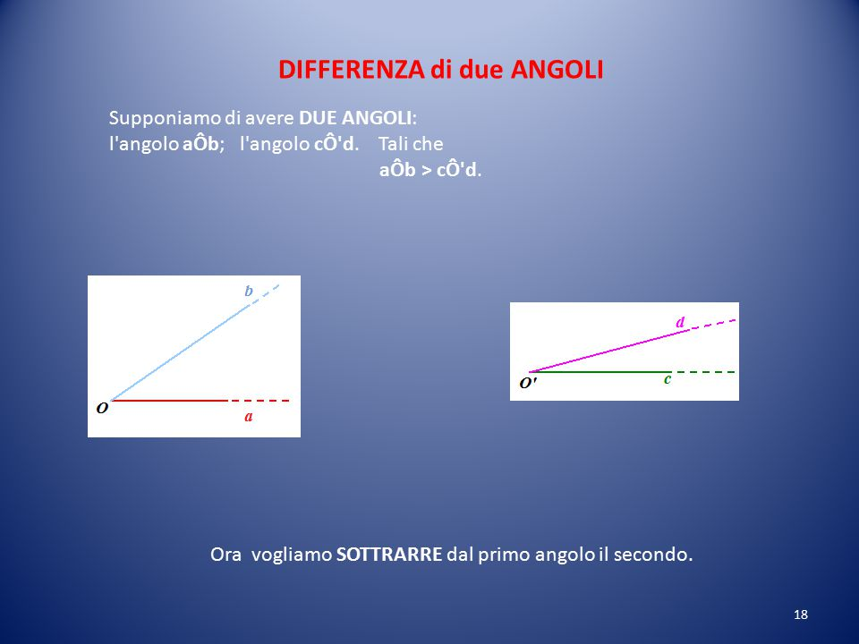 DIFFERENZA di due ANGOLI