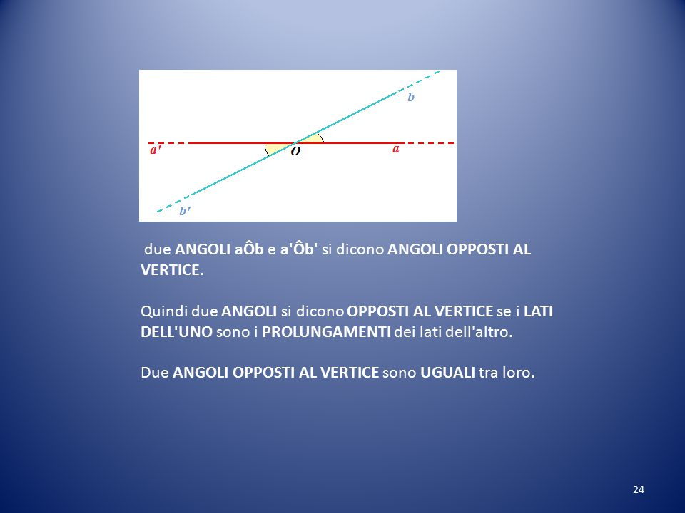 due ANGOLI aÔb e a Ôb si dicono ANGOLI OPPOSTI AL VERTICE.