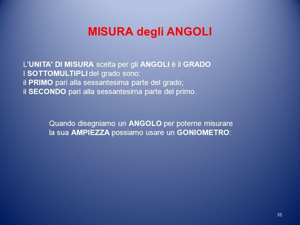 MISURA degli ANGOLI L UNITA DI MISURA scelta per gli ANGOLI è il GRADO. I SOTTOMULTIPLI del grado sono: