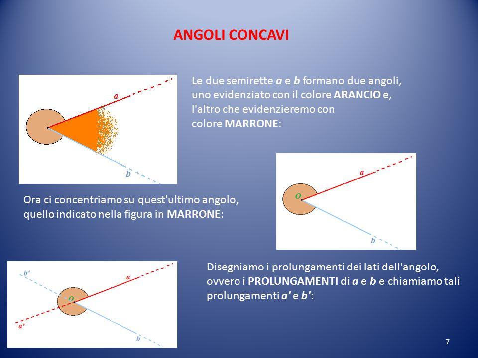 ANGOLI CONCAVI Le due semirette a e b formano due angoli, uno evidenziato con il colore ARANCIO e, l altro che evidenzieremo con colore MARRONE: