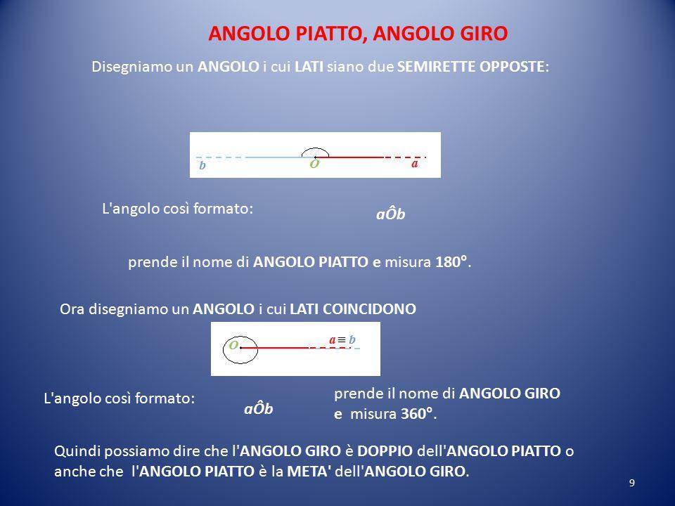ANGOLO PIATTO, ANGOLO GIRO