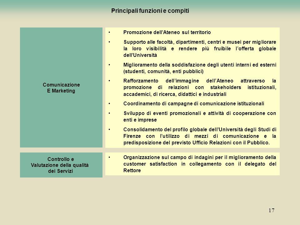 Principali funzioni e compiti Valutazione della qualità
