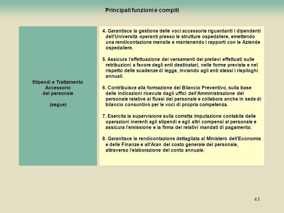 Principali funzioni e compiti Stipendi e Trattamento