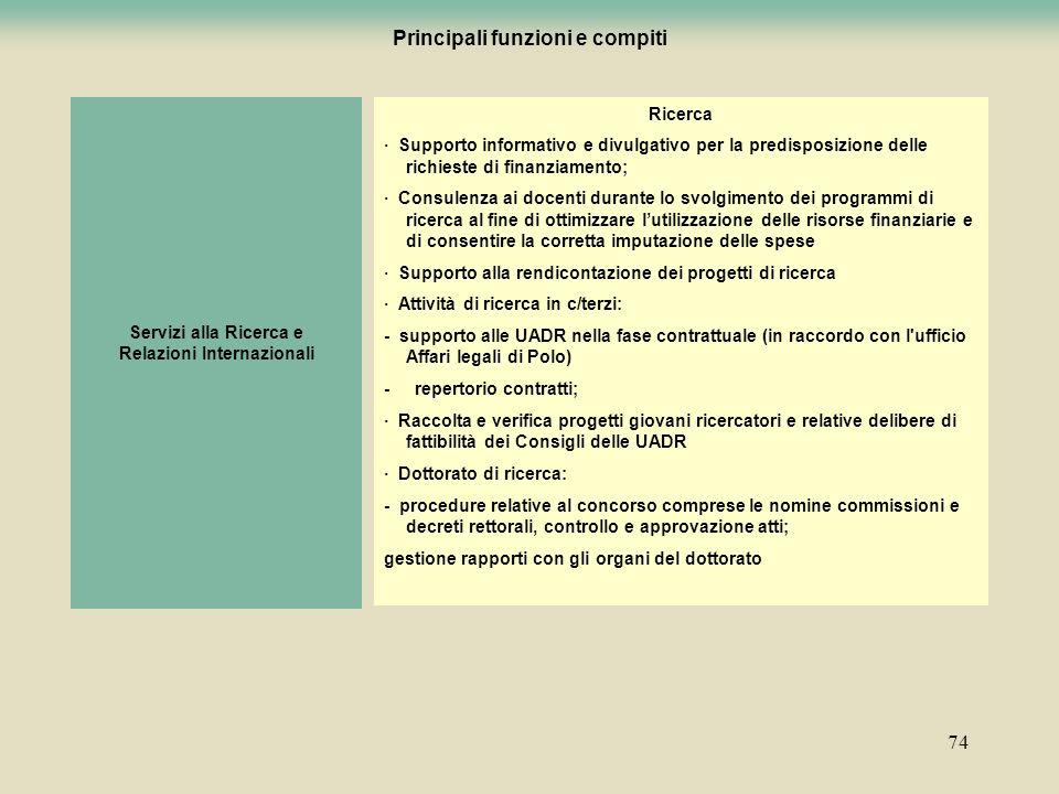 Principali funzioni e compiti Relazioni Internazionali