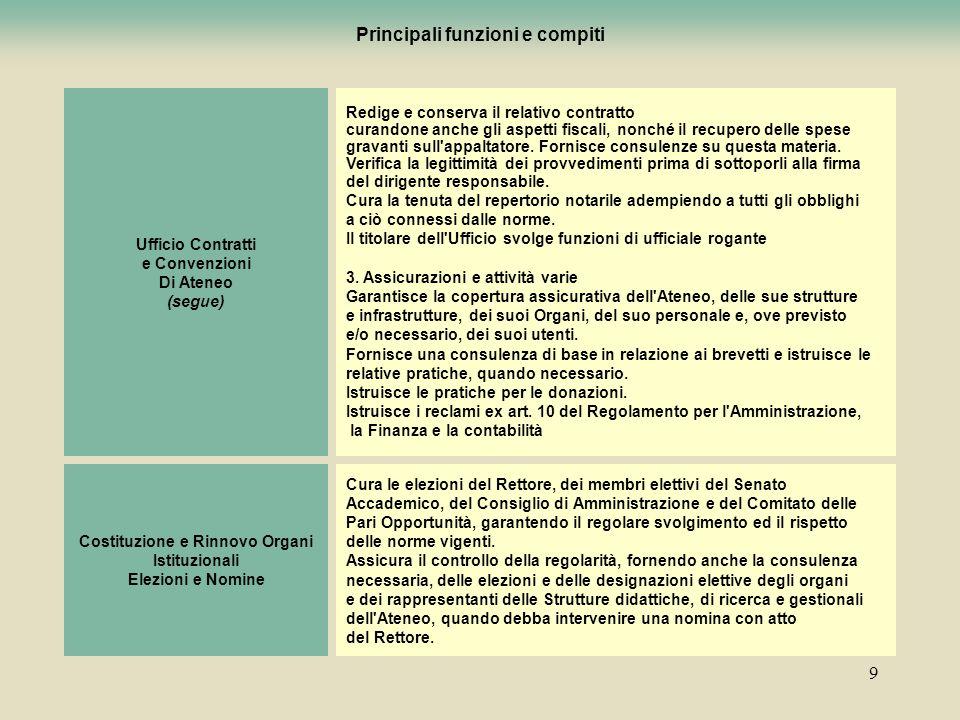 Principali funzioni e compiti Costituzione e Rinnovo Organi