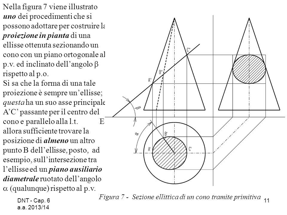 Nella figura 7 viene illustrato uno dei procedimenti che si possono adottare per costruire la proiezione in pianta di una ellisse ottenuta sezionando un cono con un piano ortogonale al p.v. ed inclinato dell'angolo b rispetto al p.o.