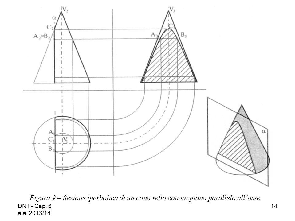 Figura 9 – Sezione iperbolica di un cono retto con un piano parallelo all'asse