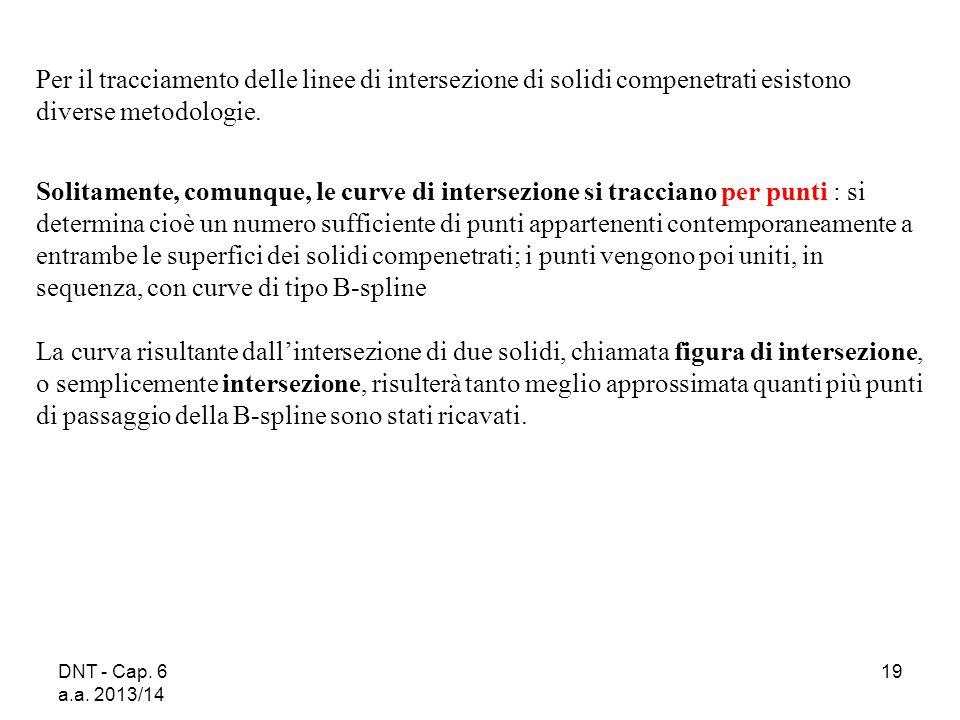 Per il tracciamento delle linee di intersezione di solidi compenetrati esistono diverse metodologie.