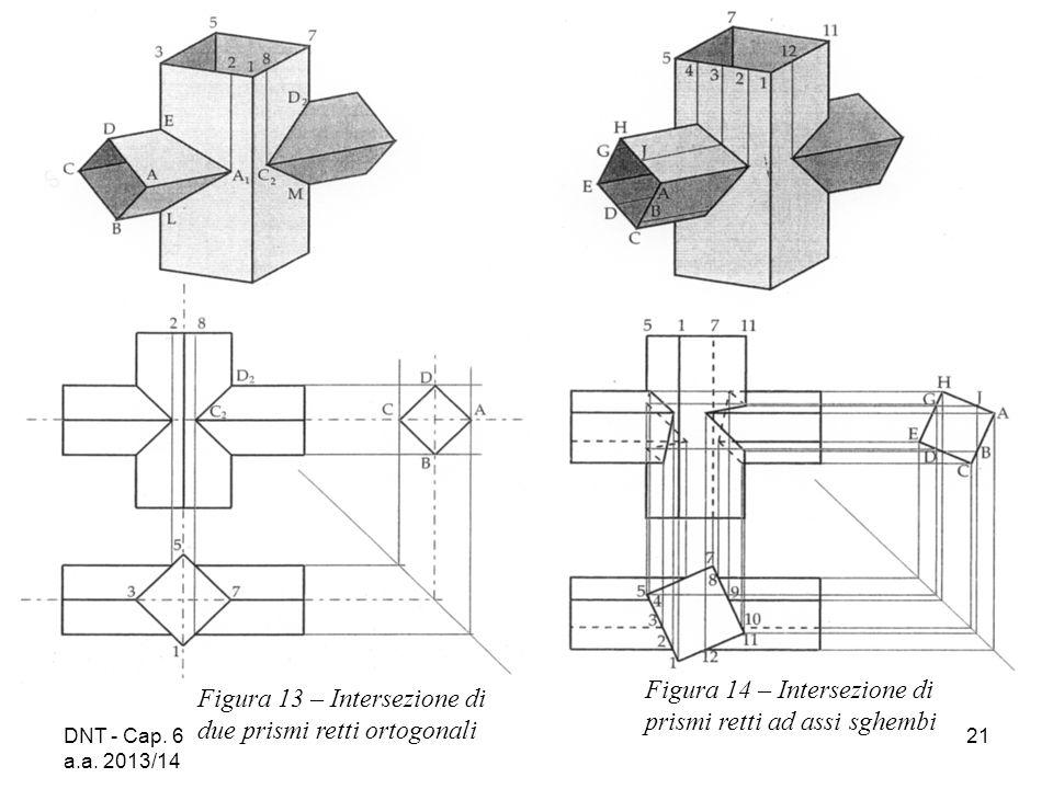 Figura 14 – Intersezione di prismi retti ad assi sghembi