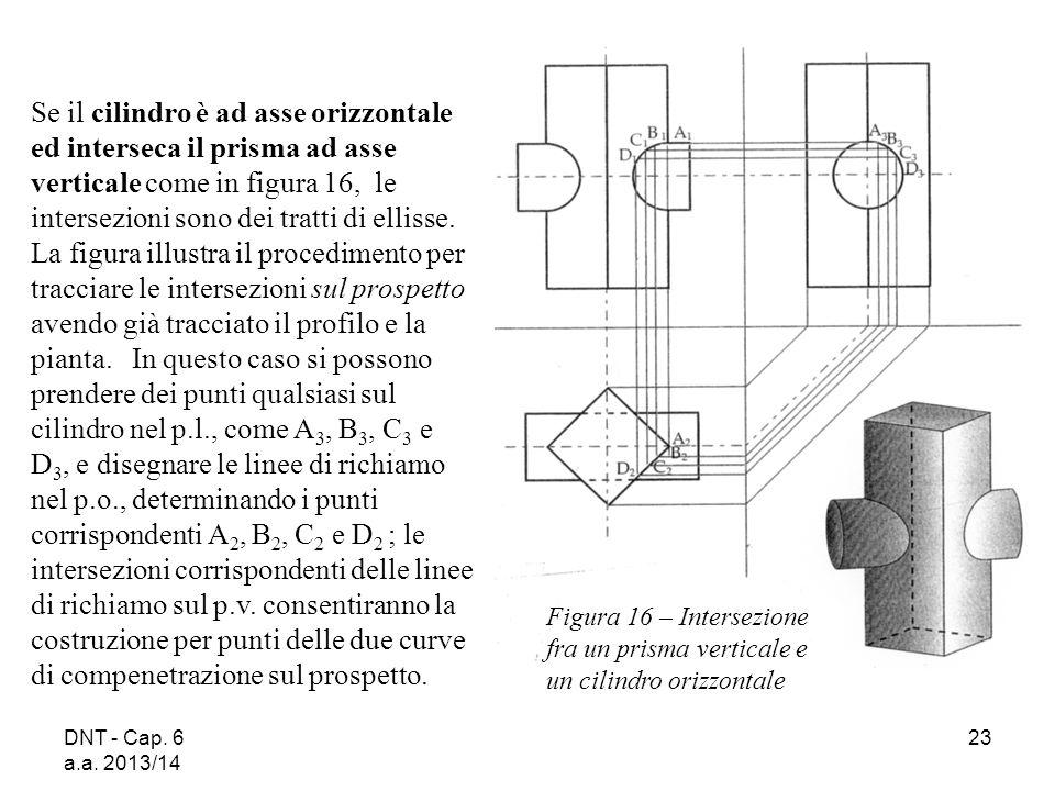 Se il cilindro è ad asse orizzontale ed interseca il prisma ad asse verticale come in figura 16, le intersezioni sono dei tratti di ellisse. La figura illustra il procedimento per tracciare le intersezioni sul prospetto avendo già tracciato il profilo e la pianta. In questo caso si possono prendere dei punti qualsiasi sul cilindro nel p.l., come A3, B3, C3 e D3, e disegnare le linee di richiamo nel p.o., determinando i punti corrispondenti A2, B2, C2 e D2 ; le intersezioni corrispondenti delle linee di richiamo sul p.v. consentiranno la costruzione per punti delle due curve di compenetrazione sul prospetto.
