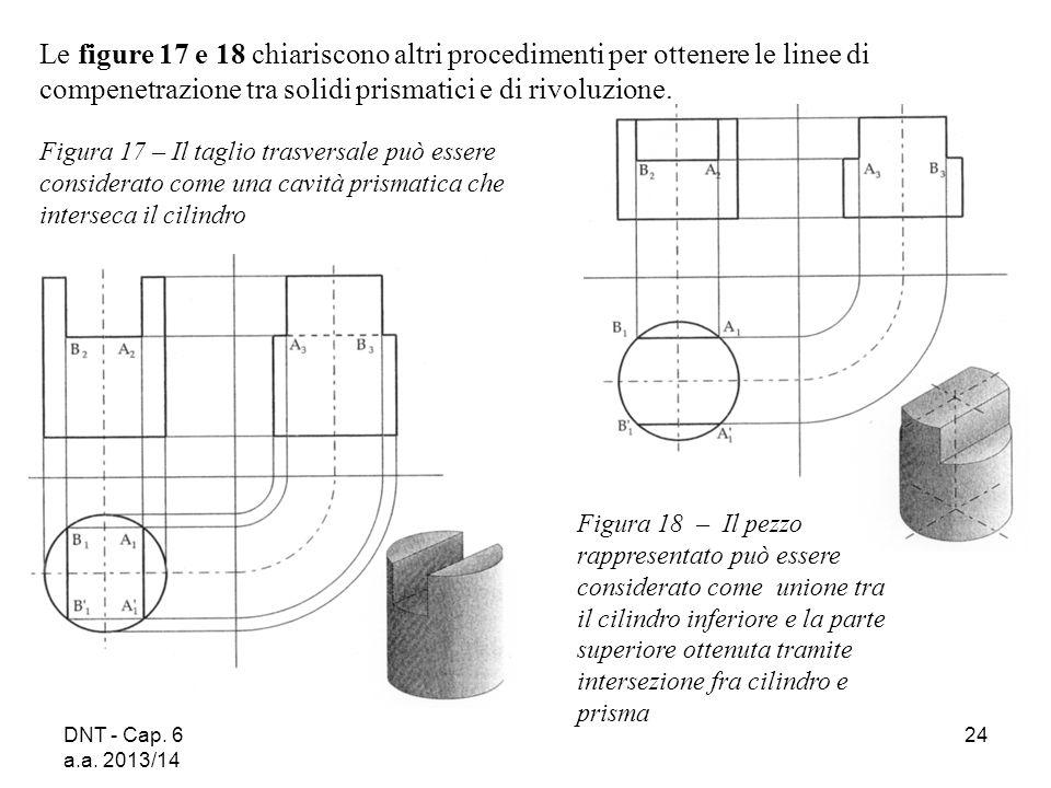 Le figure 17 e 18 chiariscono altri procedimenti per ottenere le linee di compenetrazione tra solidi prismatici e di rivoluzione.