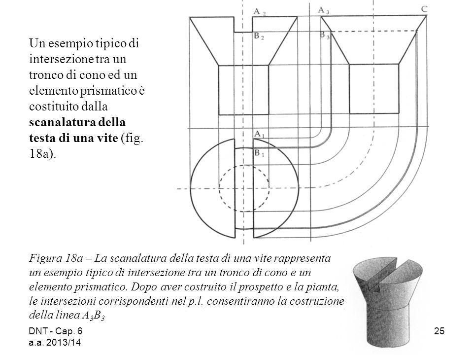 Un esempio tipico di intersezione tra un tronco di cono ed un elemento prismatico è costituito dalla scanalatura della testa di una vite (fig. 18a).