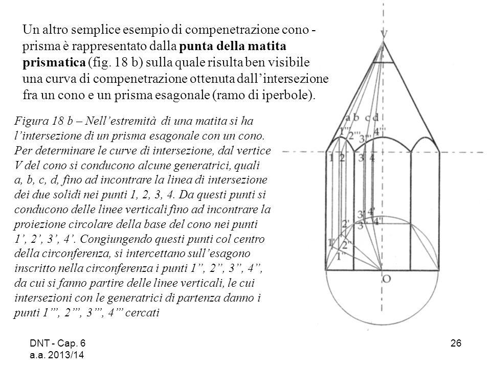 Un altro semplice esempio di compenetrazione cono -prisma è rappresentato dalla punta della matita prismatica (fig. 18 b) sulla quale risulta ben visibile una curva di compenetrazione ottenuta dall'intersezione fra un cono e un prisma esagonale (ramo di iperbole).