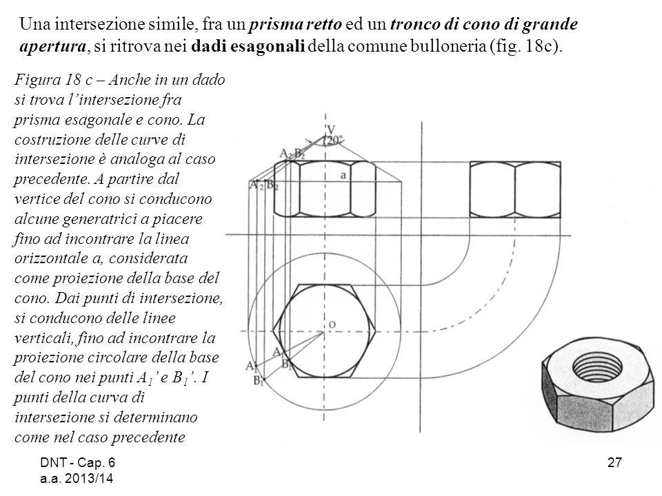 Una intersezione simile, fra un prisma retto ed un tronco di cono di grande apertura, si ritrova nei dadi esagonali della comune bulloneria (fig. 18c).