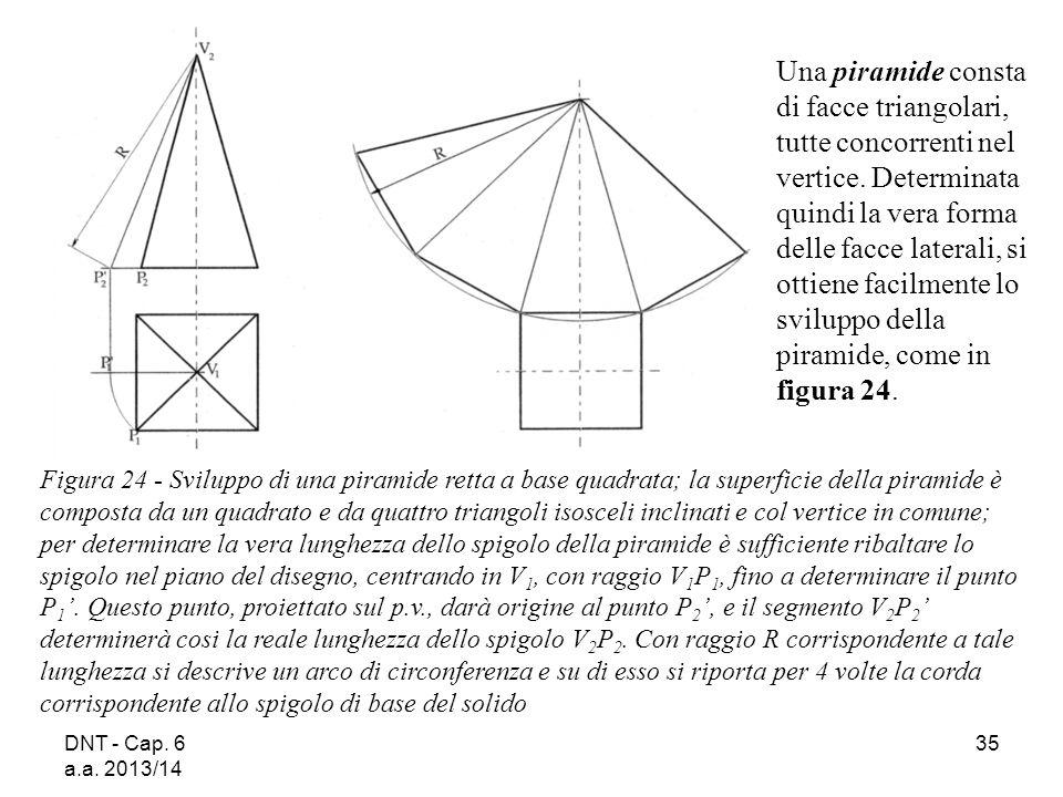 Una piramide consta di facce triangolari, tutte concorrenti nel vertice. Determinata quindi la vera forma delle facce laterali, si ottiene facilmente lo sviluppo della piramide, come in figura 24.