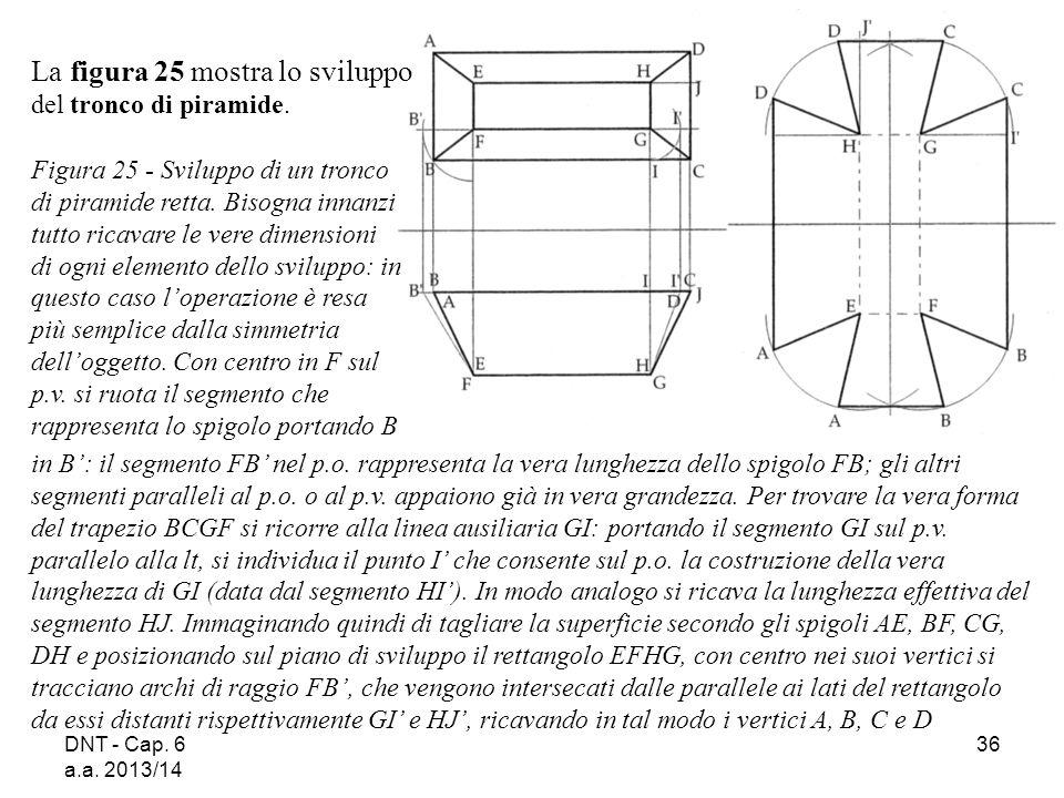 La figura 25 mostra lo sviluppo del tronco di piramide.