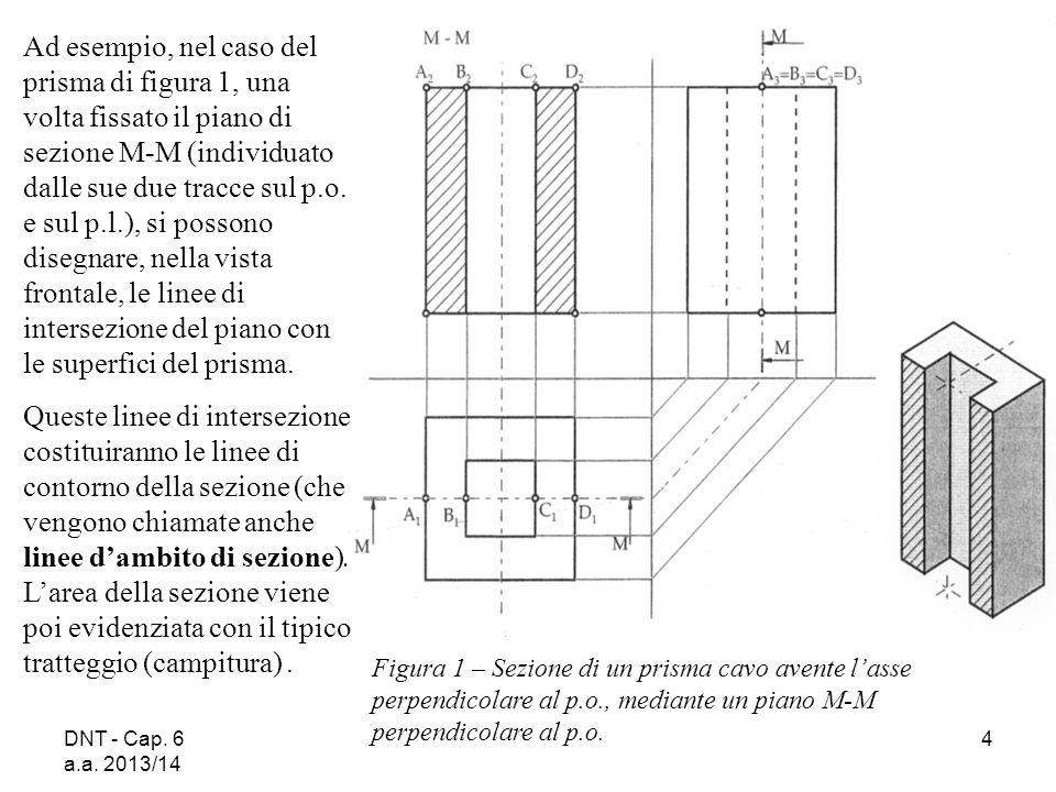 Ad esempio, nel caso del prisma di figura 1, una volta fissato il piano di sezione M‑M (individuato dalle sue due tracce sul p.o. e sul p.l.), si possono disegnare, nella vista frontale, le linee di intersezione del piano con le superfici del prisma.