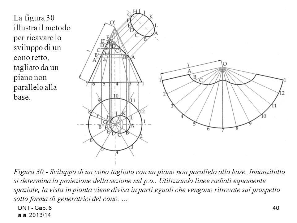La figura 30 illustra il metodo per ricavare lo sviluppo di un cono retto, tagliato da un piano non parallelo alla base.