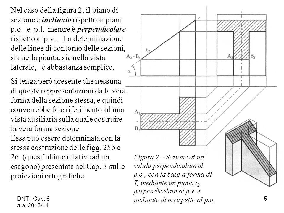 Nel caso della figura 2, il piano di sezione è inclinato rispetto ai piani p.o. e p.l. mentre è perpendicolare rispetto al p.v. . La determinazione delle linee di contorno delle sezioni, sia nella pianta, sia nella vista laterale, è abbastanza semplice.