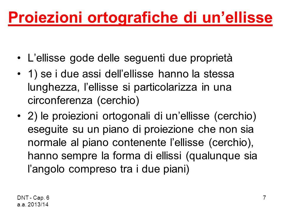 Proiezioni ortografiche di un'ellisse