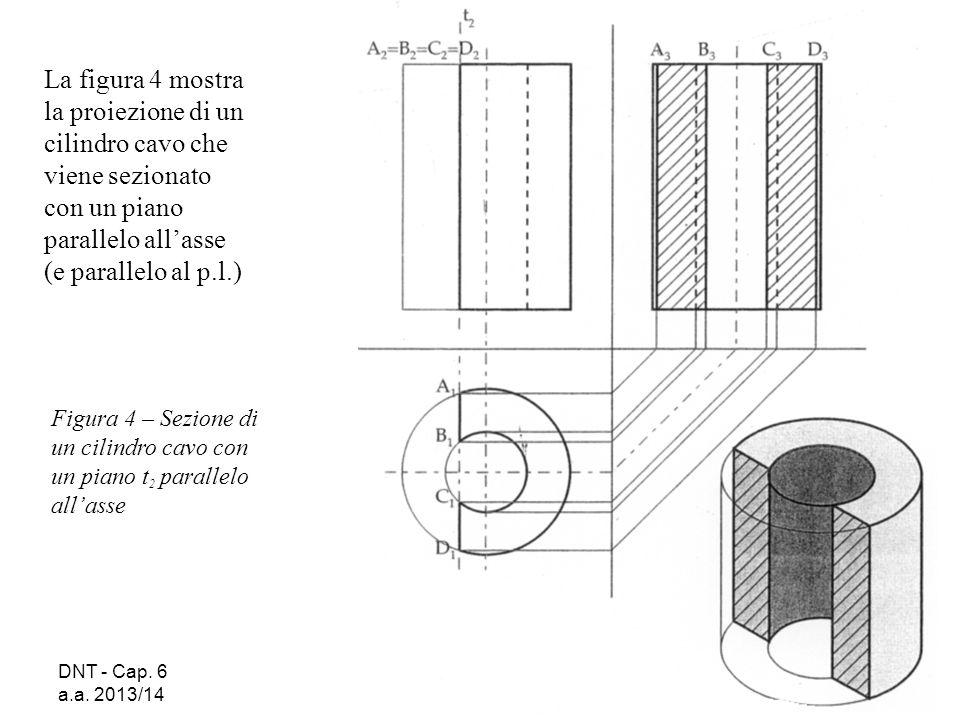 La figura 4 mostra la proiezione di un cilindro cavo che viene sezionato con un piano parallelo all'asse (e parallelo al p.l.)