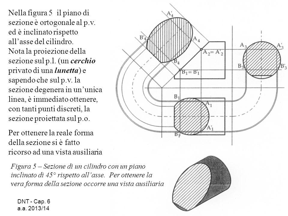 Nella figura 5 il piano di sezione è ortogonale al p. v