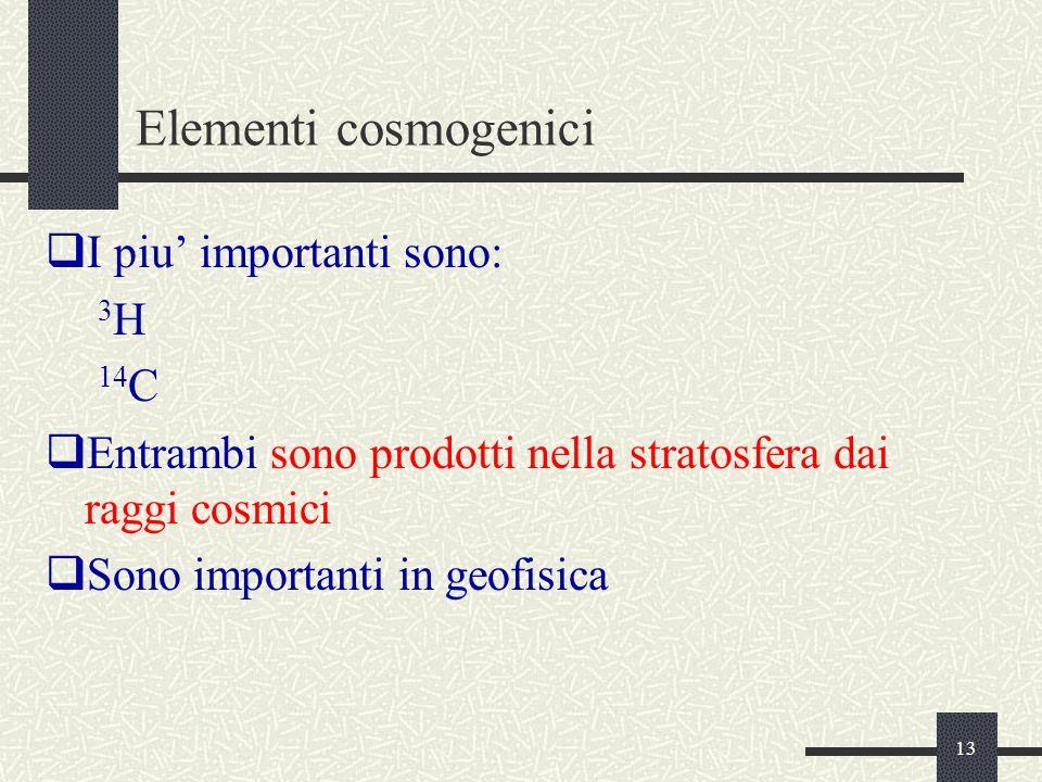 Elementi cosmogenici I piu' importanti sono: 3H 14C