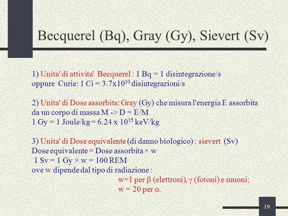 Becquerel (Bq), Gray (Gy), Sievert (Sv)