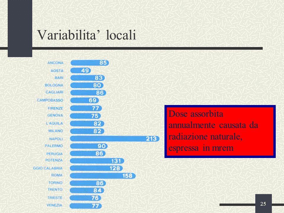 Variabilita' locali Dose assorbita annualmente causata da radiazione naturale, espressa in mrem