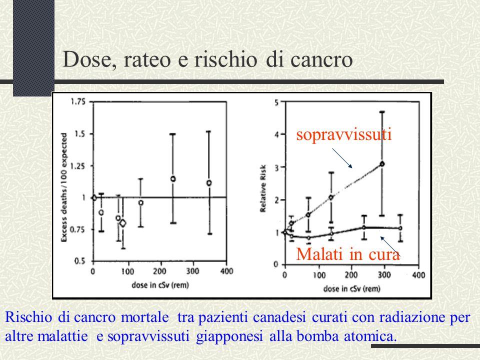 Dose, rateo e rischio di cancro