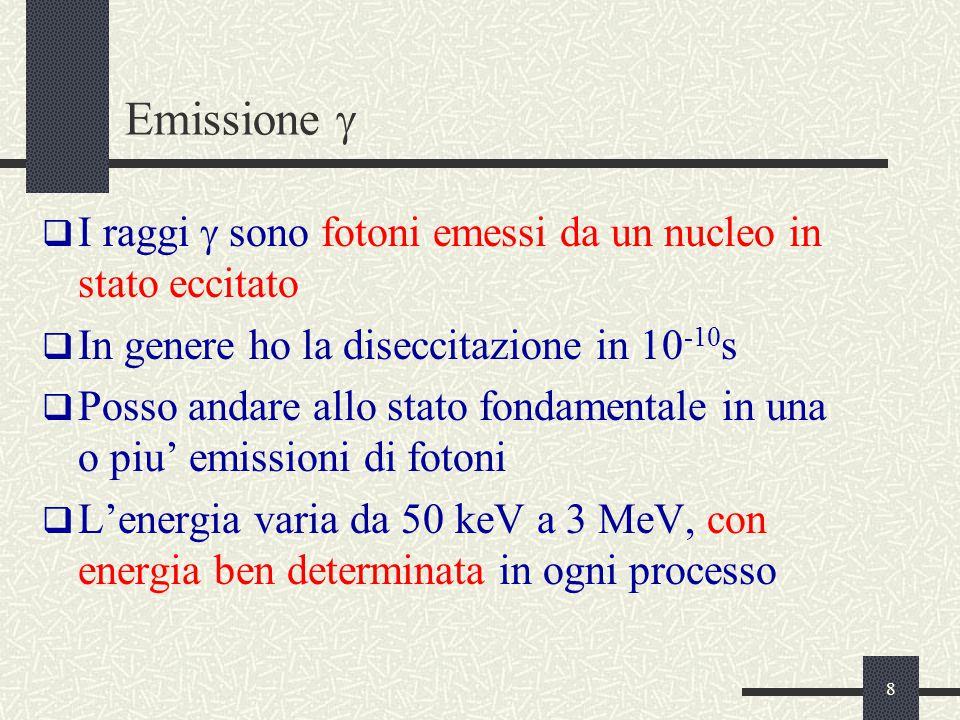 Emissione g I raggi g sono fotoni emessi da un nucleo in stato eccitato. In genere ho la diseccitazione in 10-10s.