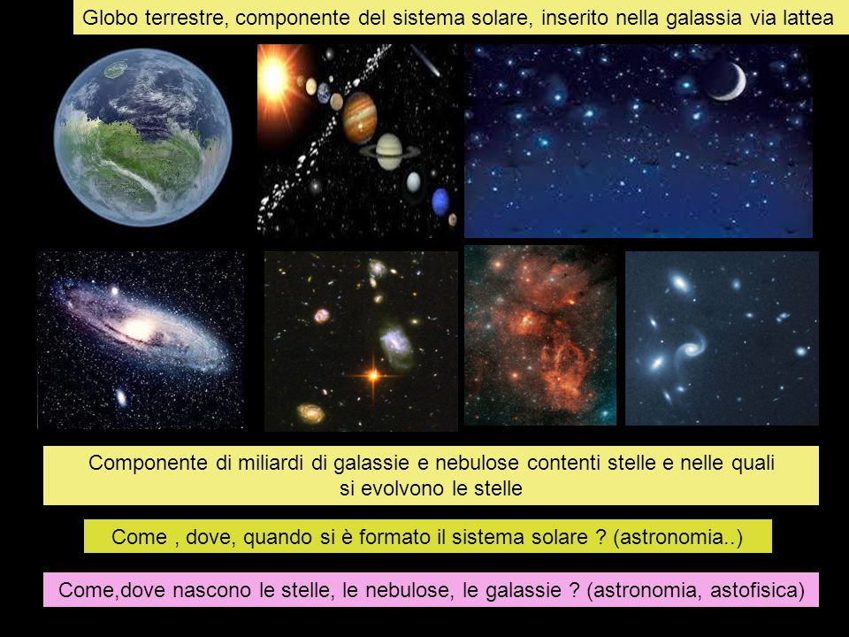 Come , dove, quando si è formato il sistema solare (astronomia..)