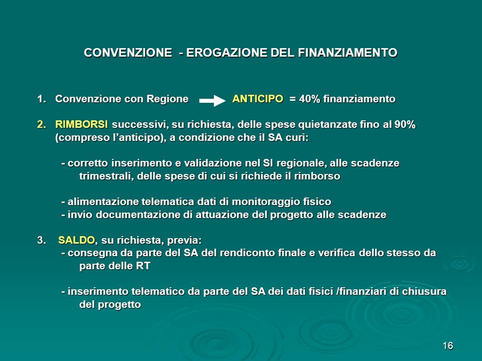 CONVENZIONE - EROGAZIONE DEL FINANZIAMENTO