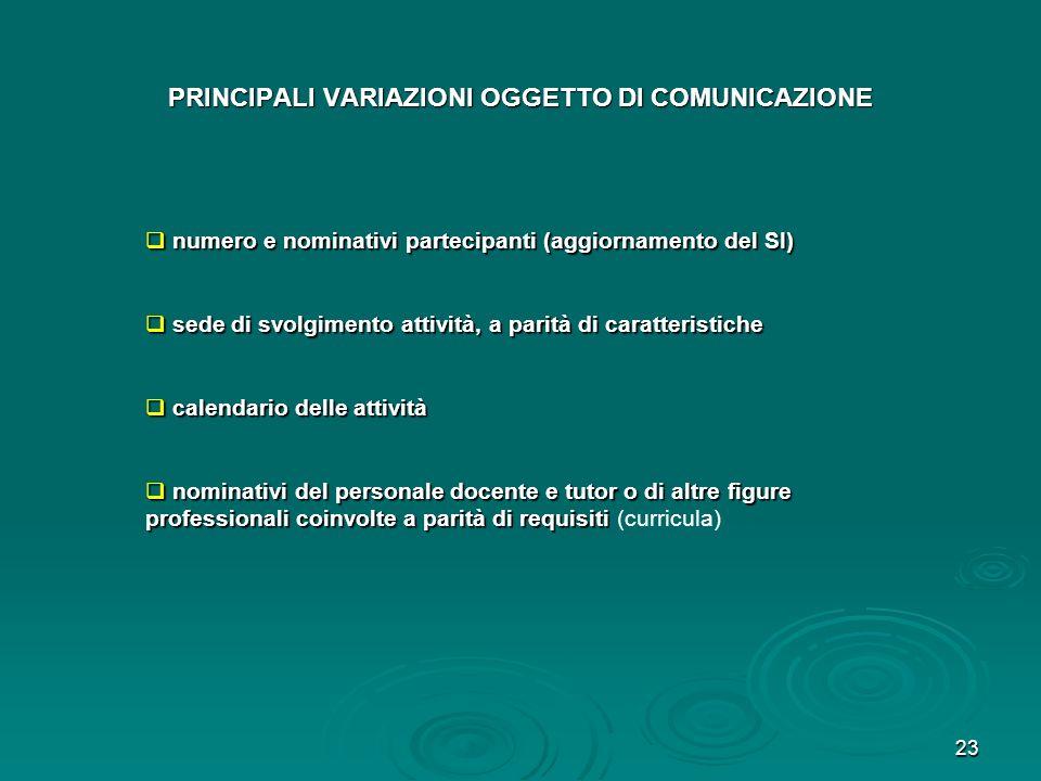 PRINCIPALI VARIAZIONI OGGETTO DI COMUNICAZIONE