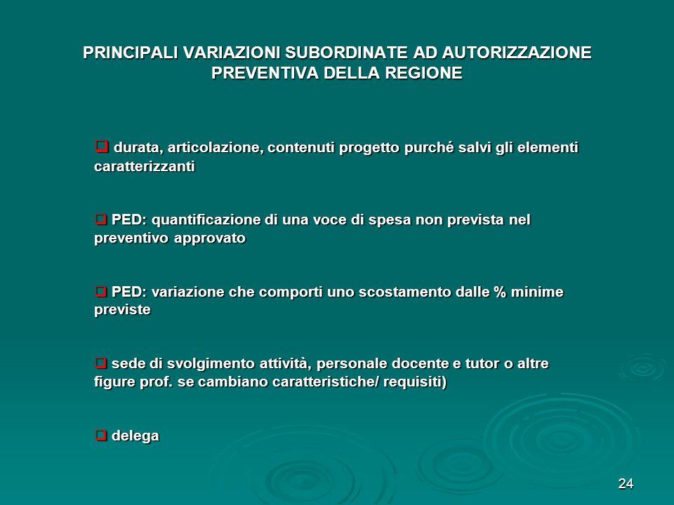 PRINCIPALI VARIAZIONI SUBORDINATE AD AUTORIZZAZIONE PREVENTIVA DELLA REGIONE